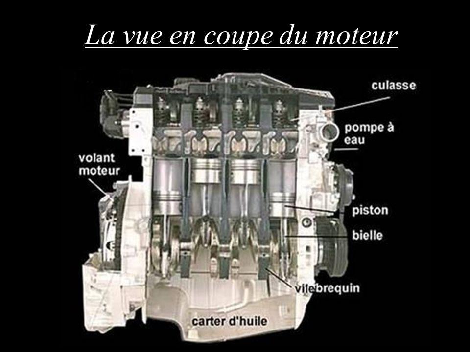 Le volant moteur Le volant est en fonte ou en acier, il est indispensable pour uniformiser la vitesse de rotation. Il contribue à léquilibrage de lens