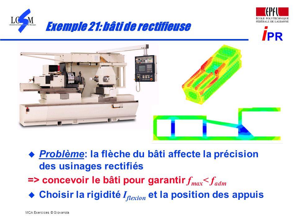 MCA Exercices © Giovanola i PR Exemple 21: bâti de rectifieuse u Problème: la flèche du bâti affecte la précision des usinages rectifiés => concevoir
