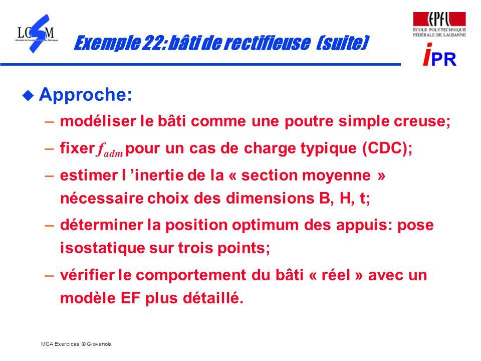 MCA Exercices © Giovanola i PR u Approche: –modéliser le bâti comme une poutre simple creuse; –fixer f adm pour un cas de charge typique (CDC); –estim