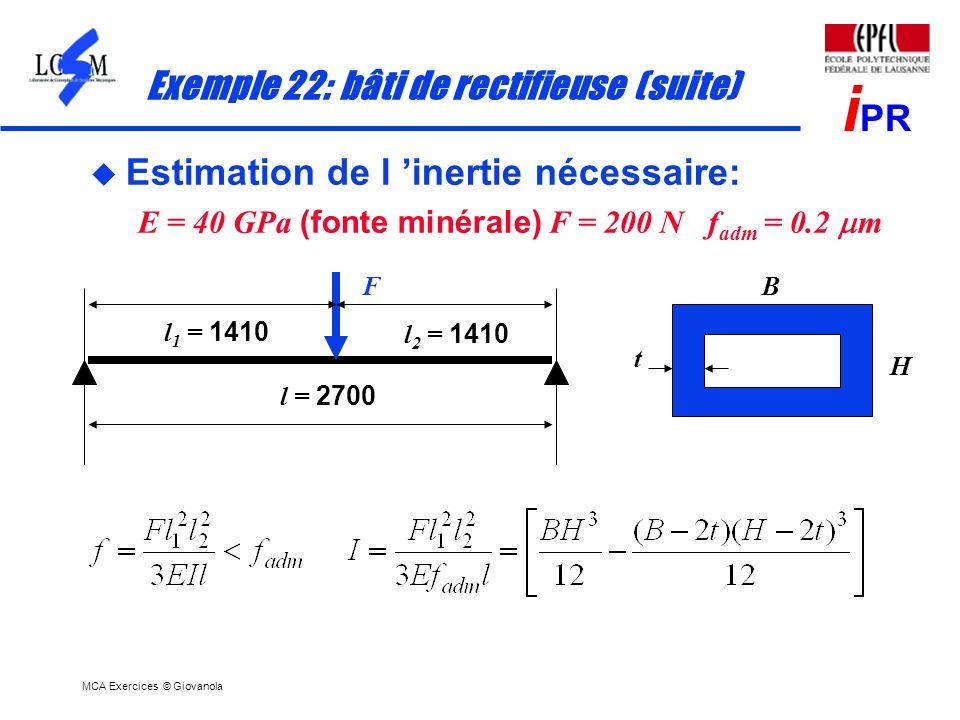 MCA Exercices © Giovanola i PR u Estimation de l inertie nécessaire: E = 40 GPa (fonte minérale) F = 200 N f adm = 0.2 m Exemple 22: bâti de rectifieu