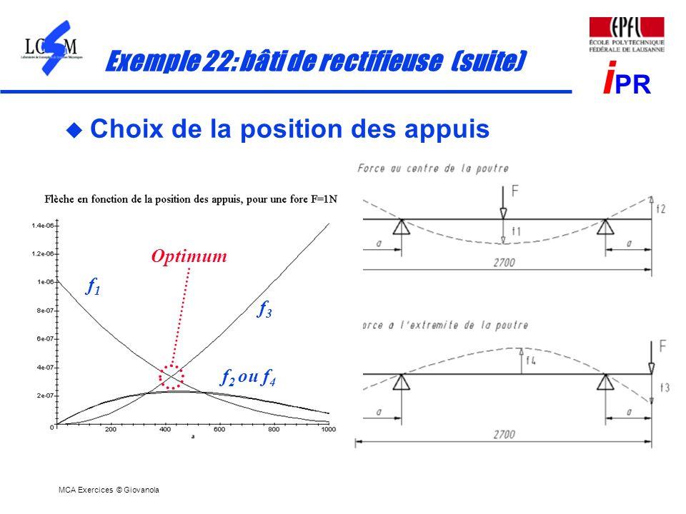 MCA Exercices © Giovanola i PR u Choix de la position des appuis Exemple 22: bâti de rectifieuse (suite) f1f1 f 2 ou f 4 f3f3 Optimum