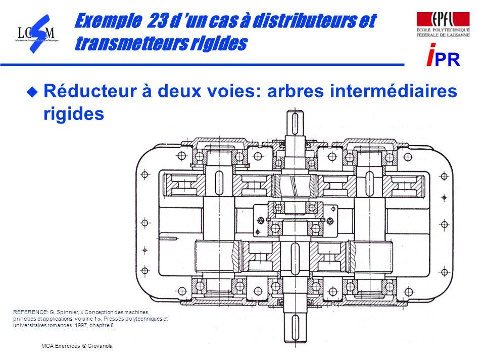 MCA Exercices © Giovanola i PR Exemple 23 d un cas à distributeurs et transmetteurs rigides u Réducteur à deux voies: arbres intermédiaires rigides RE