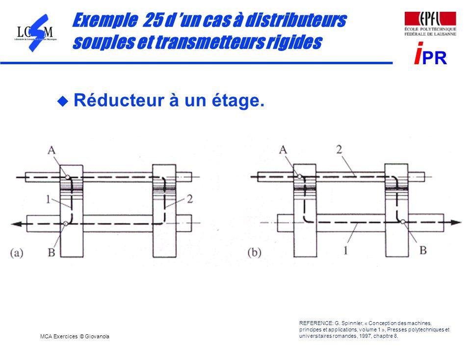 MCA Exercices © Giovanola i PR Exemple 25 d un cas à distributeurs souples et transmetteurs rigides u Réducteur à un étage. REFERENCE: G. Spinnler, «