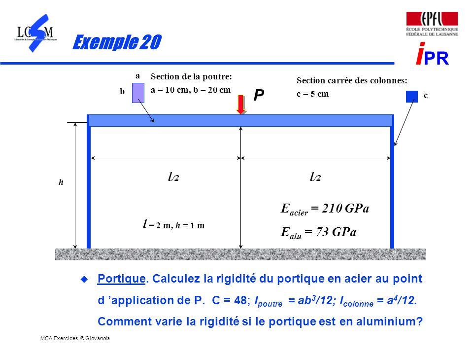 MCA Exercices © Giovanola i PR Exemple 21 : estimation de la rigidité dun système Petits déplacements L B1 L B2 F A