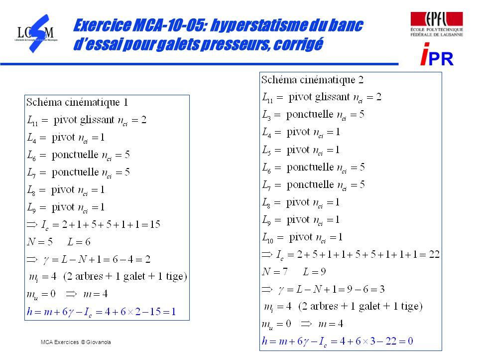 MCA Exercices © Giovanola i PR Exercice MCA-10-05: hyperstatisme du banc dessai pour galets presseurs, corrigé