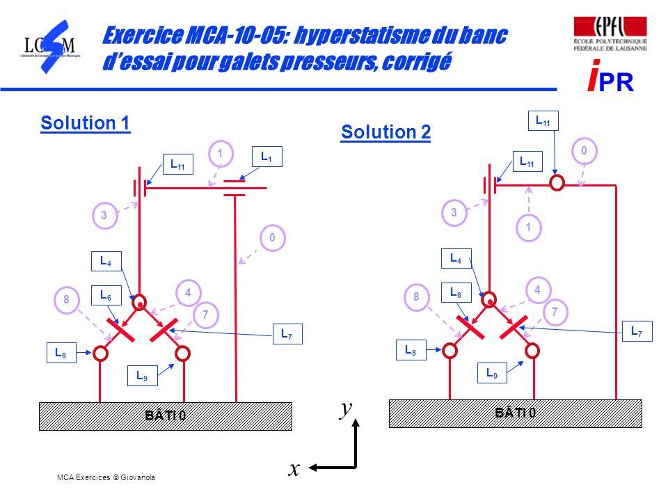MCA Exercices © Giovanola i PR Exercice MCA-10-05: hyperstatisme du banc dessai pour galets presseurs, corrigé BÂTI 0 3 0 7 4 8 L8L8 L9L9 L 11 L4L4 L6
