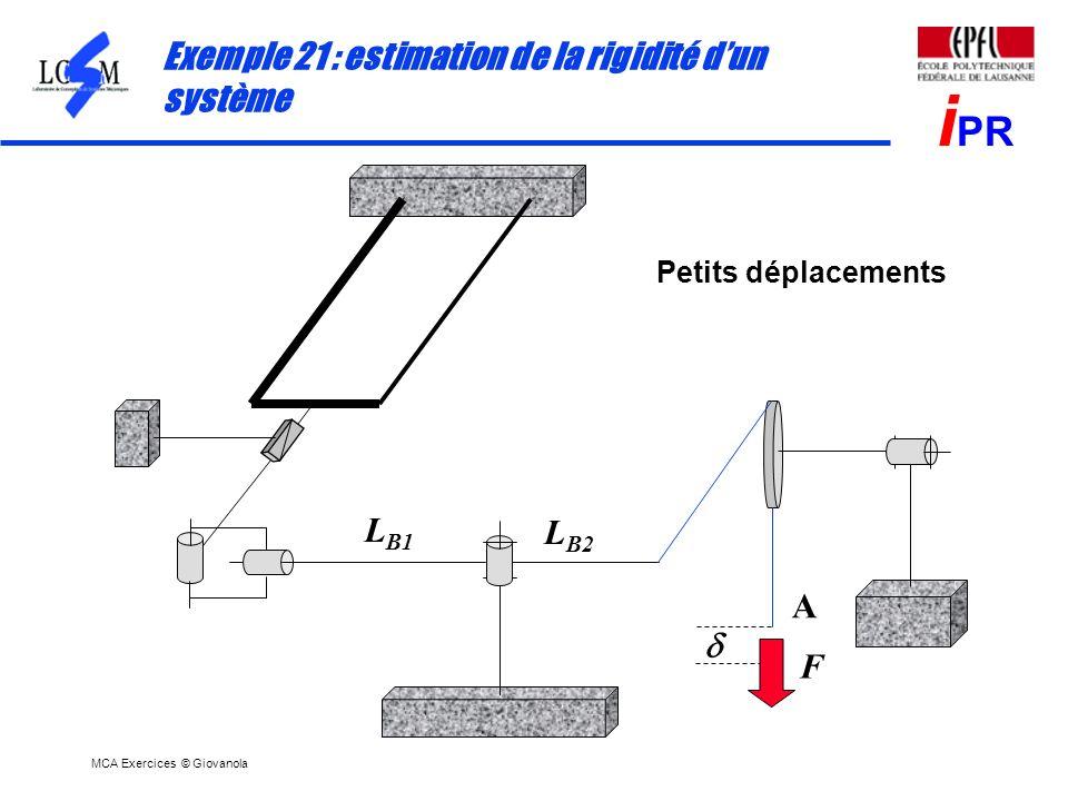 MCA Exercices © Giovanola i PR Exemple 21 : estimation de la rigidité dun système.