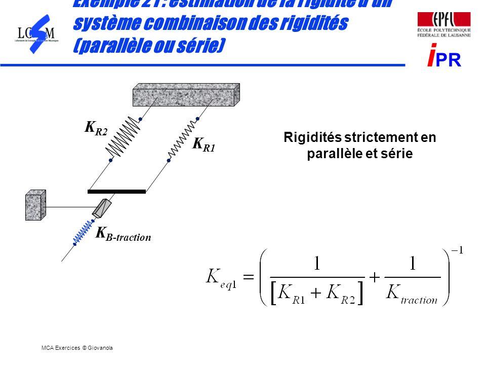 MCA Exercices © Giovanola i PR Exemple 21 : estimation de la rigidité dun système, simplification du schéma des rigidités F K eq1 K B-flexion 1 K B-flexion 2 K C-flexion 1 K Cable K B-flexion 3 K C-flexion 2 K C-torsion A