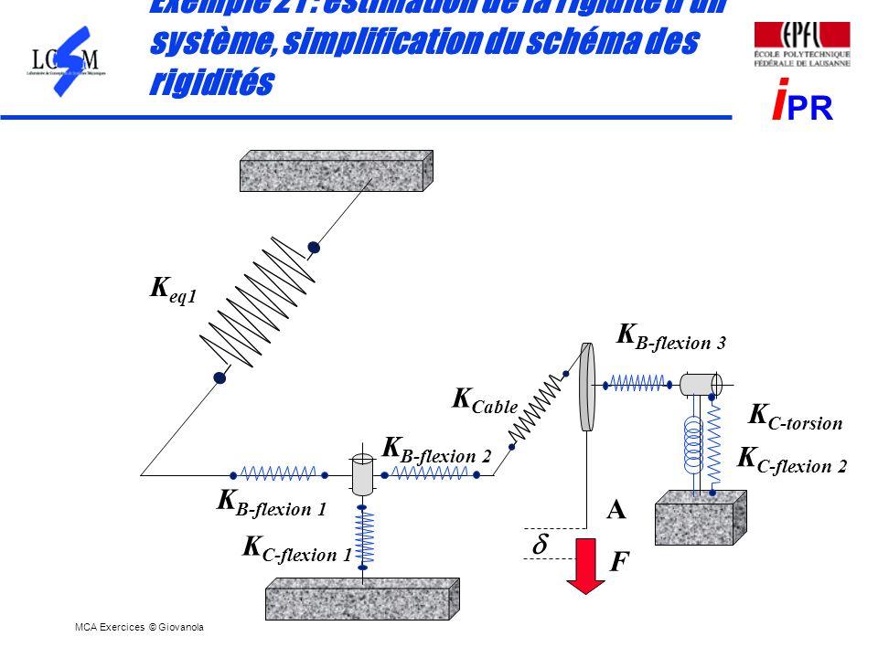 MCA Exercices © Giovanola i PR Exemple 21 : estimation de la rigidité dun système réduction de la rigidité K eq1 F K eq1 L B1 L B2 F F ( L B2 / L B1 ) ( L B1 / L B2 ) A