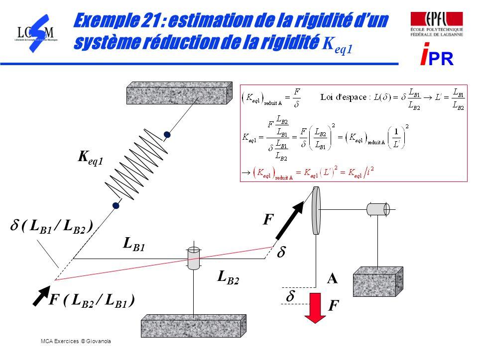 MCA Exercices © Giovanola i PR Exemple 21 : estimation de la rigidité dun système réduction de la rigidité K eq1 F K eq1 L B1 L B2 F F ( L B2 / L B1 )