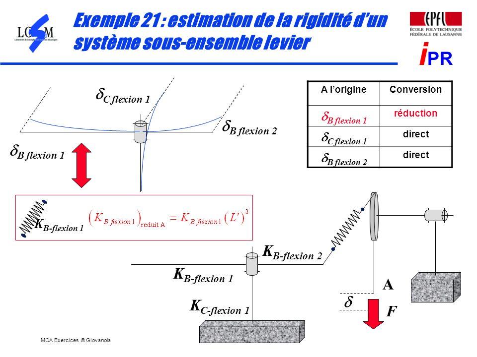 MCA Exercices © Giovanola i PR Exemple 21: bâti de rectifieuse u Problème: la flèche du bâti affecte la précision des usinages rectifiés => concevoir le bâti pour garantir f max < f adm Choisir la rigidité I flexion et la position des appuis