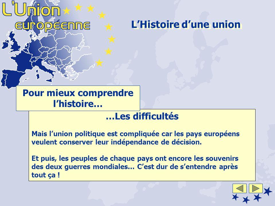 …Les difficultés Mais lunion politique est compliquée car les pays européens veulent conserver leur indépendance de décision. Et puis, les peuples de