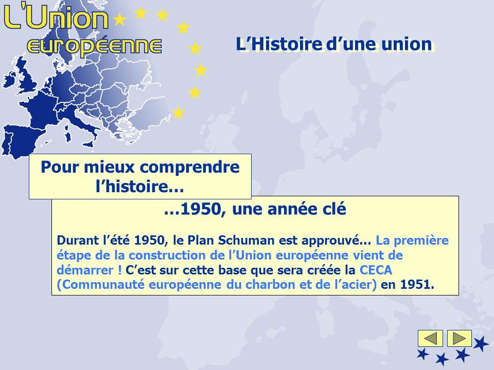 …1950, une année clé Durant lété 1950, le Plan Schuman est approuvé… La première étape de la construction de lUnion européenne vient de démarrer ! Ces