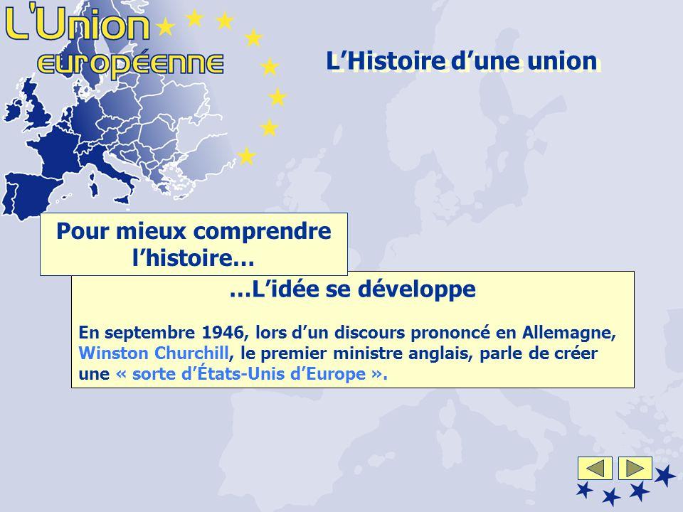 …Lidée se développe En septembre 1946, lors dun discours prononcé en Allemagne, Winston Churchill, le premier ministre anglais, parle de créer une « sorte dÉtats-Unis dEurope ».