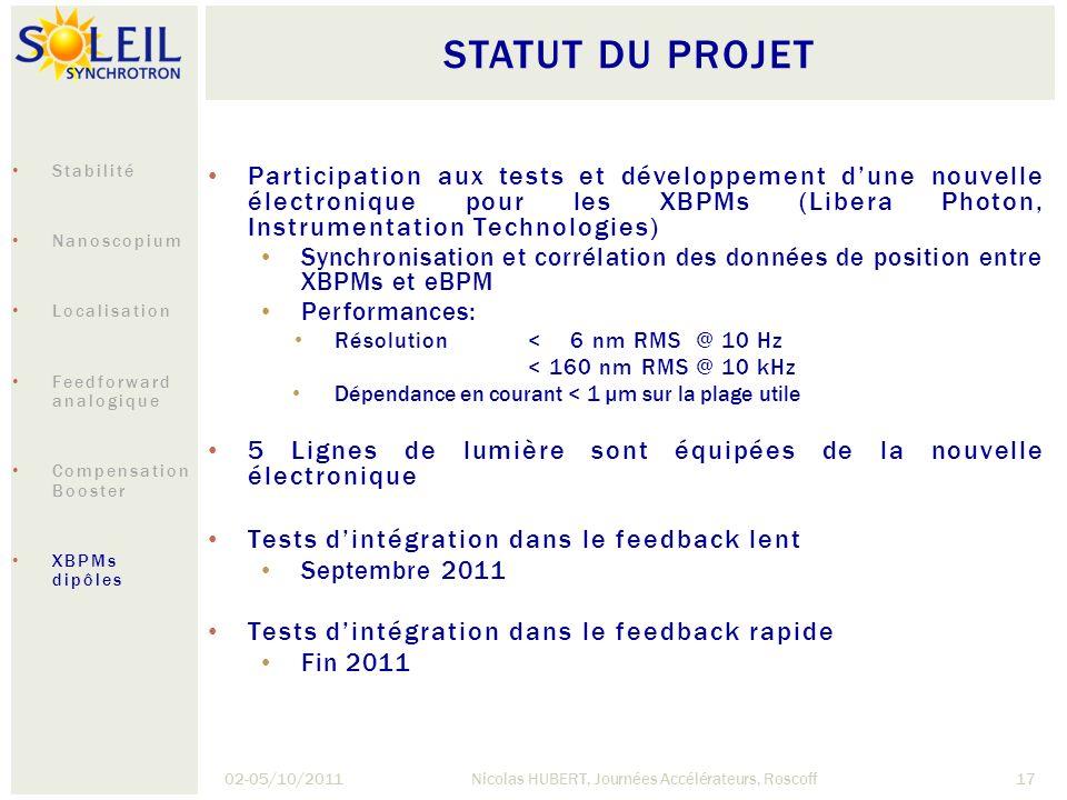 STATUT DU PROJET 02-05/10/2011Nicolas HUBERT, Journées Accélérateurs, Roscoff17 Participation aux tests et développement dune nouvelle électronique po