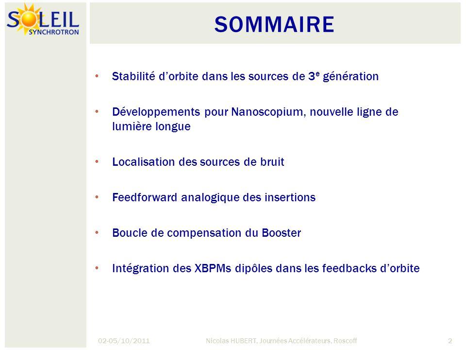 SOMMAIRE 02-05/10/2011Nicolas HUBERT, Journées Accélérateurs, Roscoff2 Stabilité dorbite dans les sources de 3 e génération Développements pour Nanosc