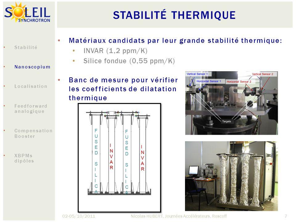 STABILITÉ THERMIQUE 02-05/10/2011Nicolas HUBERT, Journées Accélérateurs, Roscoff7 Matériaux candidats par leur grande stabilité thermique: INVAR (1,2