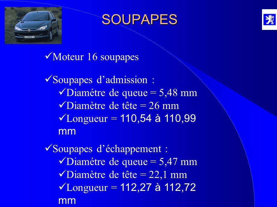 SOUPAPES Moteur 16 soupapes Soupapes dadmission : Diamétre de queue = 5,48 mm Diamètre de tête = 26 mm Longueur = 110,54 à 110,99 mm Soupapes déchappe