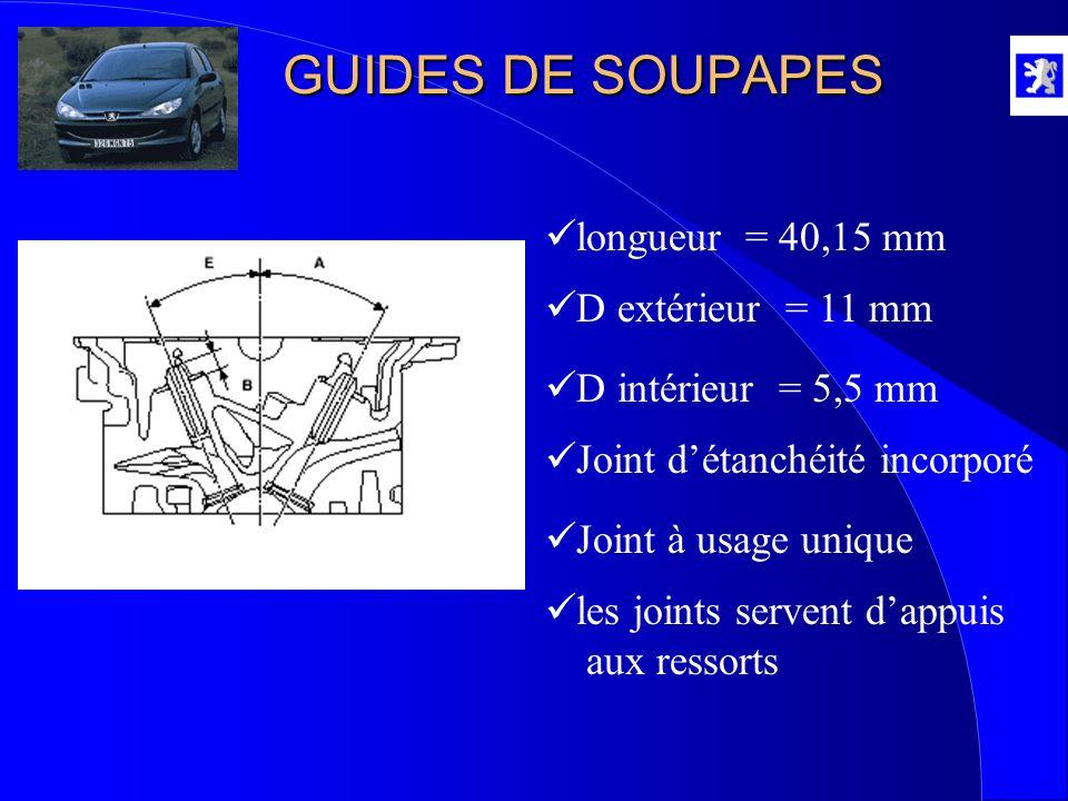 GUIDES DE SOUPAPES longueur = 40,15 mm D extérieur = 11 mm D intérieur = 5,5 mm Joint détanchéité incorporé les joints servent dappuis aux ressorts Jo