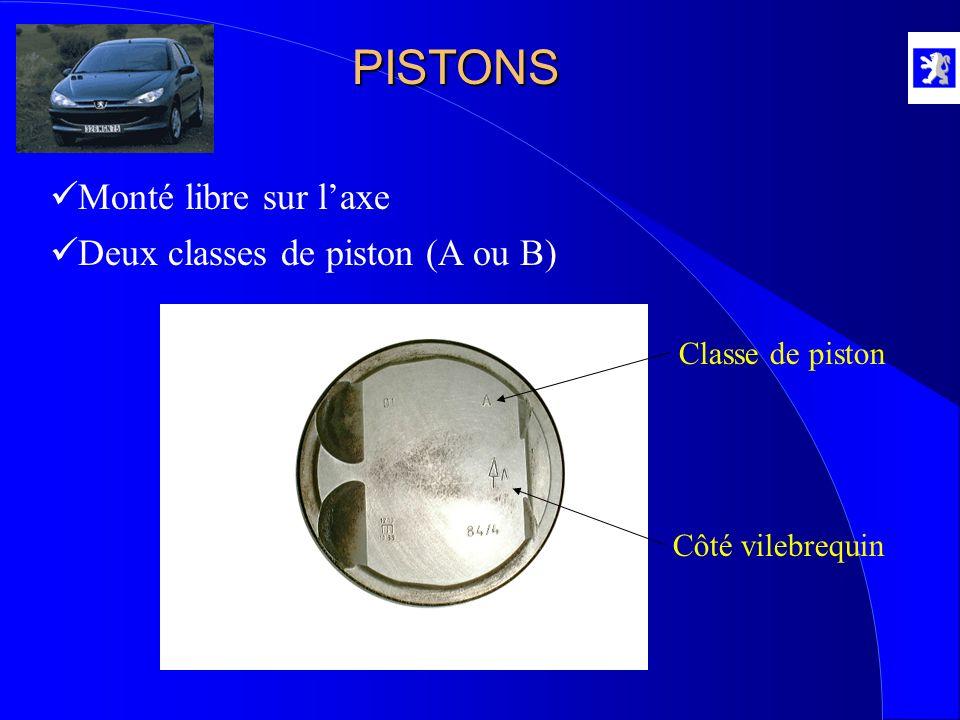 PISTONS Monté libre sur laxe Côté vilebrequin Classe de piston Deux classes de piston (A ou B)