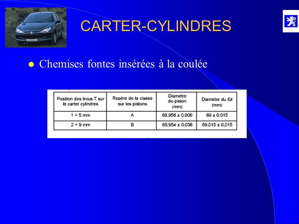 CARTER-CYLINDRES l Chemises fontes insérées à la coulée