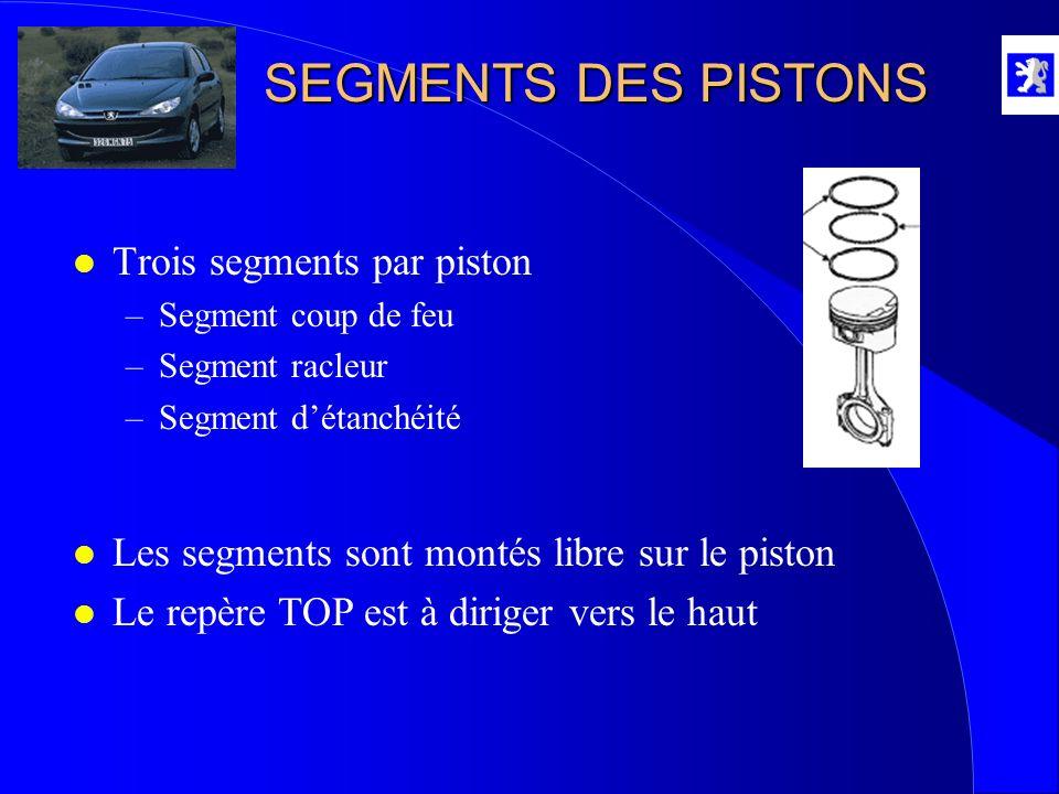 SEGMENTS DES PISTONS l Trois segments par piston –Segment coup de feu –Segment racleur –Segment détanchéité l Les segments sont montés libre sur le pi