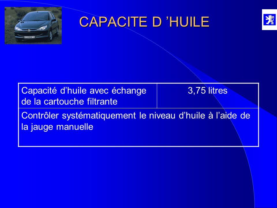 CAPACITE D HUILE Capacité dhuile avec échange de la cartouche filtrante 3,75 litres Contrôler systématiquement le niveau dhuile à laide de la jauge ma