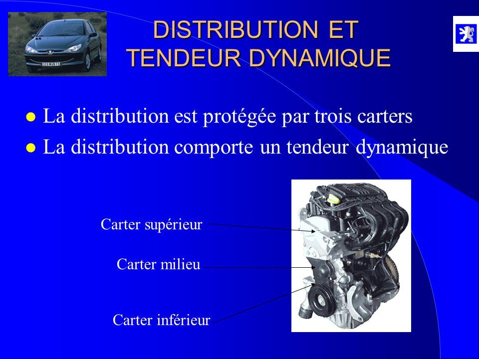 DISTRIBUTION ET TENDEUR DYNAMIQUE l La distribution est protégée par trois carters l La distribution comporte un tendeur dynamique Carter supérieur Ca