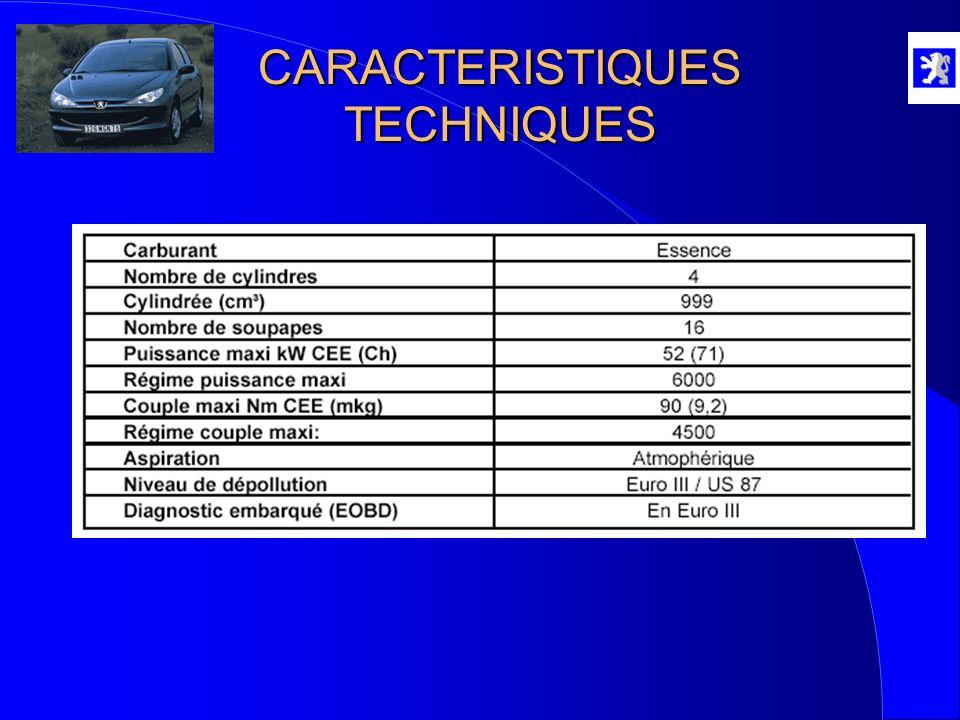 CARACTERISTIQUES TECHNIQUES