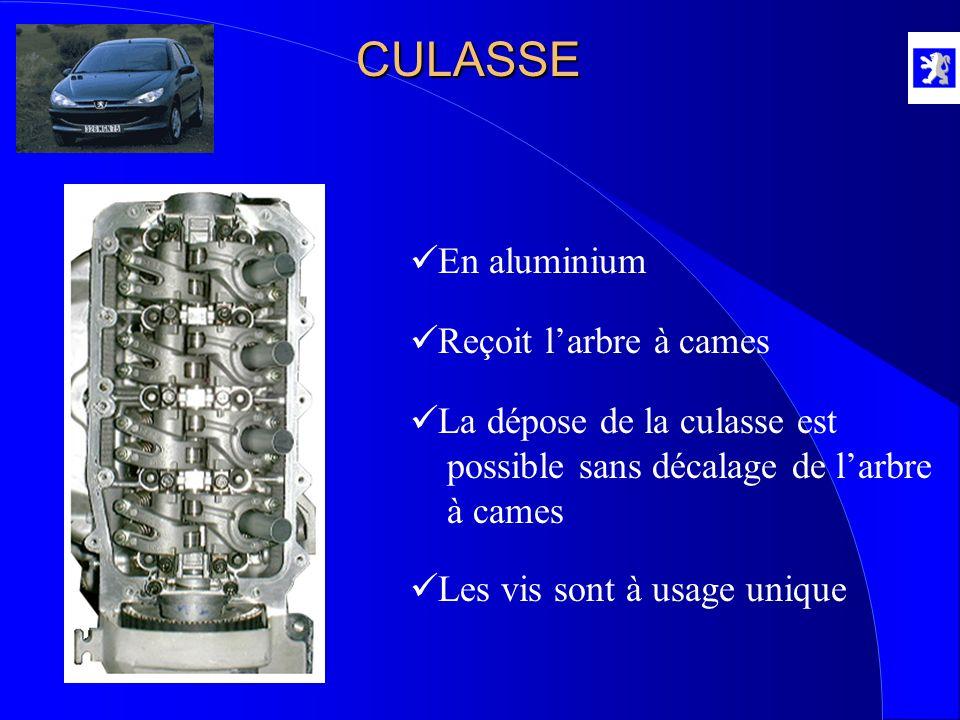 CULASSE En aluminium Reçoit larbre à cames La dépose de la culasse est possible sans décalage de larbre à cames Les vis sont à usage unique