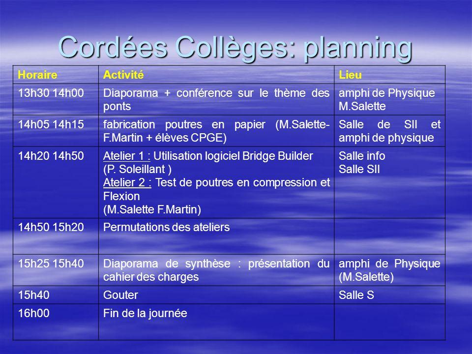 Cordées Collèges: planning HoraireActivitéLieu 13h30 14h00 Diaporama + conférence sur le thème des ponts amphi de Physique M.Salette 14h05 14h15 fabri