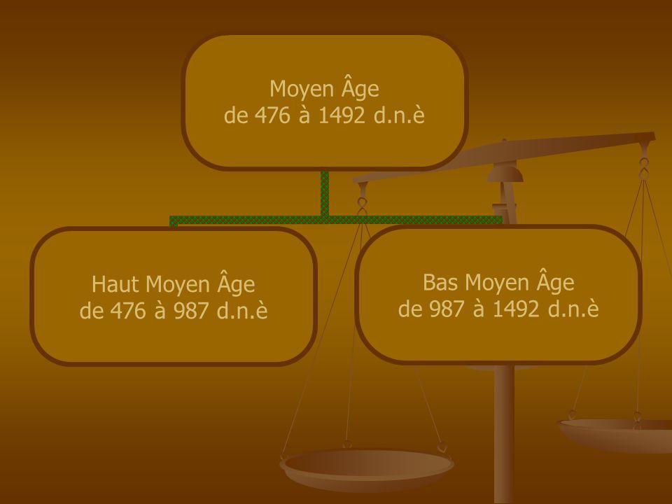 Moyen Âge de 476 à 1492 d.n.è Haut Moyen Âge de 476 à 987 d.n.è Bas Moyen Âge de 987 à 1492 d.n.è