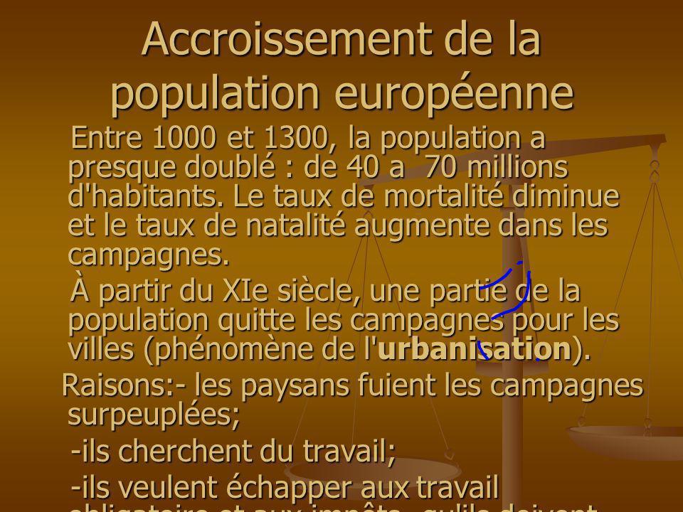 Accroissement de la population européenne Entre 1000 et 1300, la population a presque doublé : de 40 a 70 millions d'habitants. Le taux de mortalité d