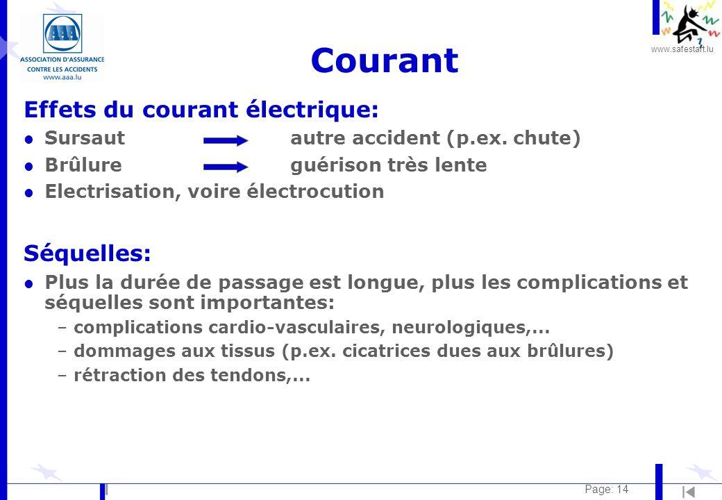 www.safestart.lu Page: 14 Courant Effets du courant électrique: l Sursaut autre accident (p.ex.