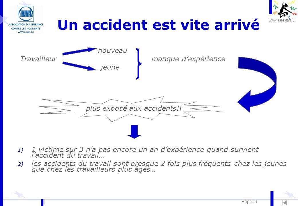 www.safestart.lu Page: 3 Un accident est vite arrivé nouveau Travailleur manque dexpérience jeune plus exposé aux accidents!.