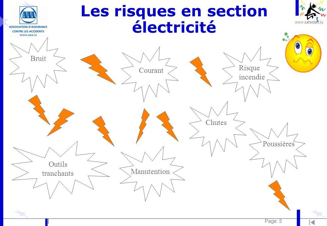 www.safestart.lu Page: 5 Les risques en section électricité Risque incendie Courant Poussières Outils tranchants Manutention BruitChutes