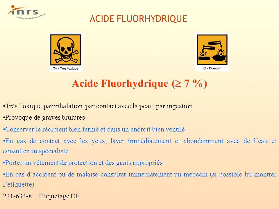 ACIDE FLUORHYDRIQUE Acide Fluorhydrique ( 7 %) Très Toxique par inhalation, par contact avec la peau, par ingestion. Provoque de graves brûlures Conse