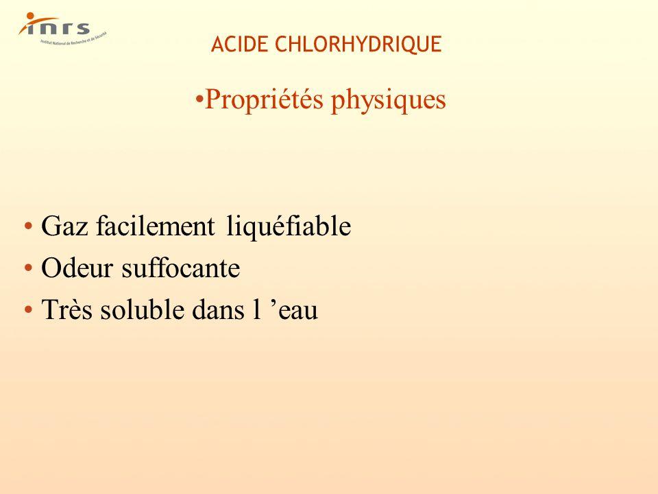 ACIDE CHLORHYDRIQUE Propriétés physiques Gaz facilement liquéfiable Odeur suffocante Très soluble dans l eau