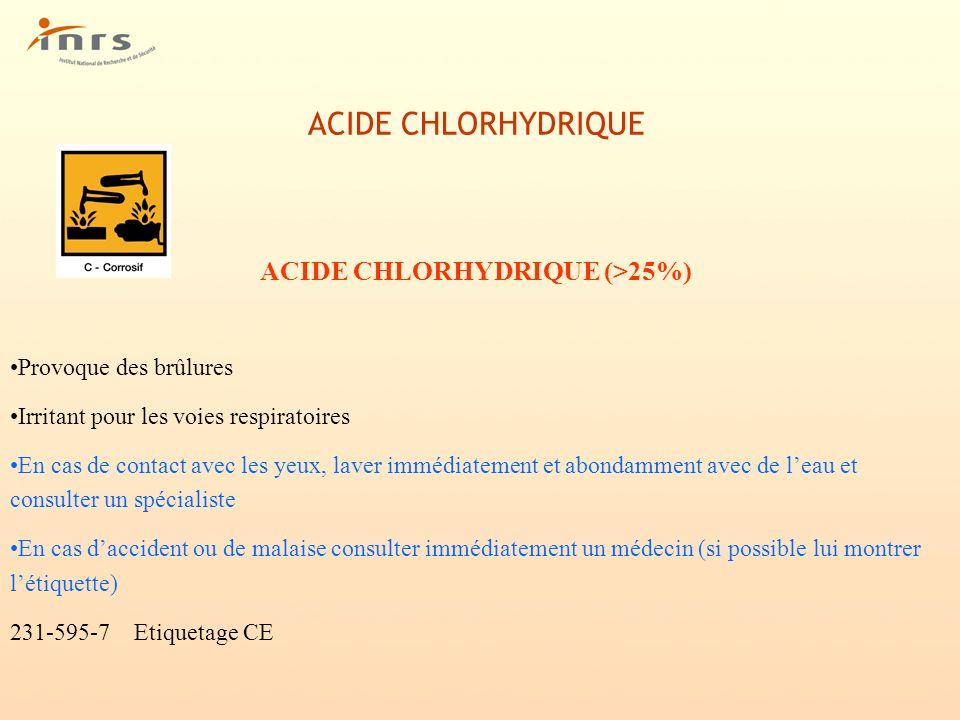 ACIDE CHLORHYDRIQUE ACIDE CHLORHYDRIQUE (>25%) Provoque des brûlures Irritant pour les voies respiratoires En cas de contact avec les yeux, laver immé
