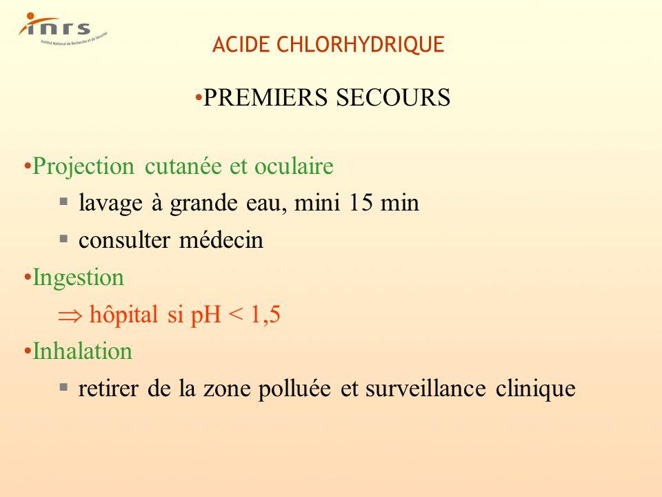 ACIDE CHLORHYDRIQUE PREMIERS SECOURS Projection cutanée et oculaire lavage à grande eau, mini 15 min consulter médecin Ingestion hôpital si pH < 1,5 I