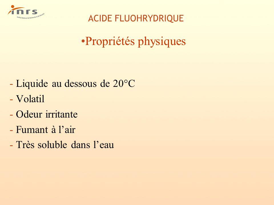 ACIDE FLUOHRYDRIQUE Propriétés physiques - Liquide au dessous de 20°C - Volatil - Odeur irritante - Fumant à lair - Très soluble dans leau