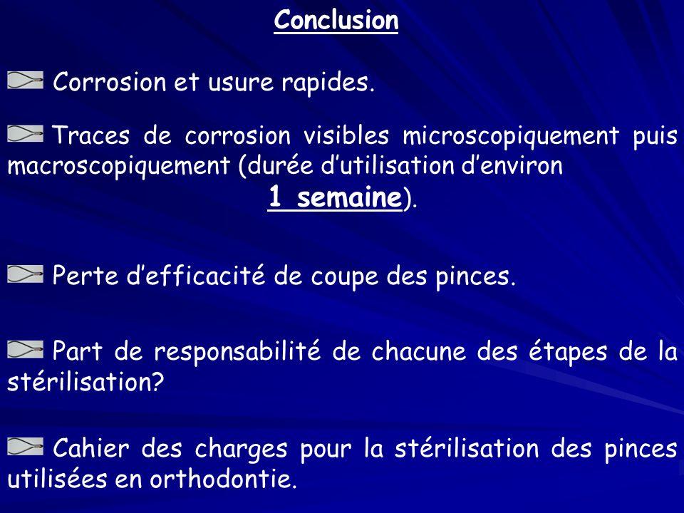 Conclusion Corrosion et usure rapides. Traces de corrosion visibles microscopiquement puis macroscopiquement (durée dutilisation denviron 1 semaine ).