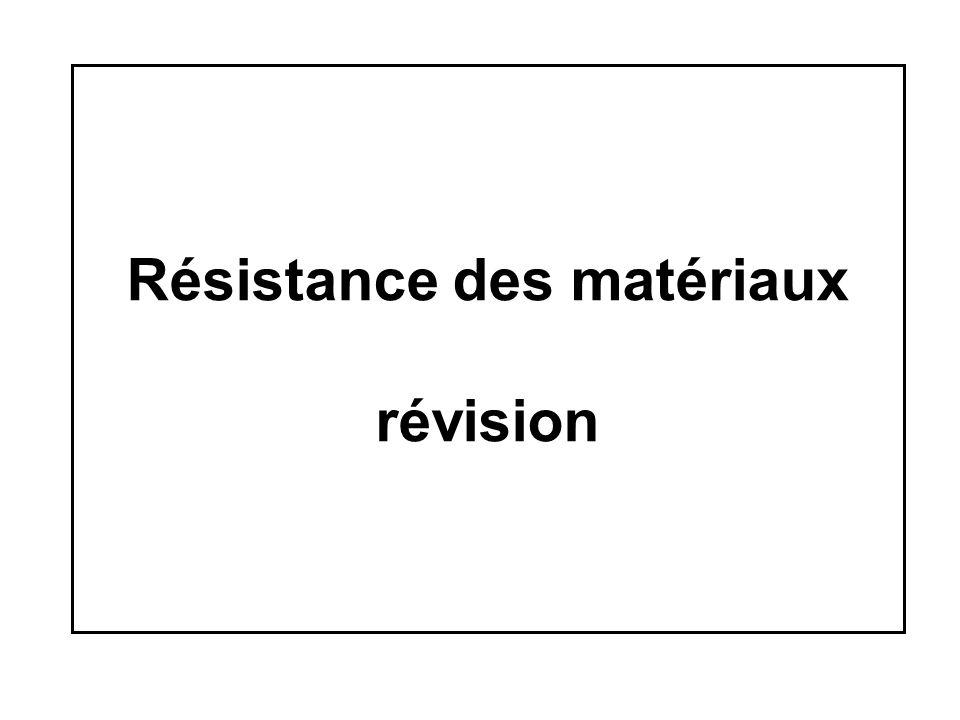 Résistance des matériaux révision