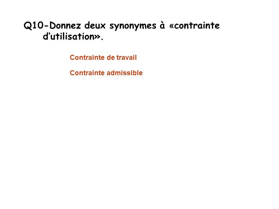 Q10-Donnez deux synonymes à « contrainte dutilisation». Contrainte de travail Contrainte admissible