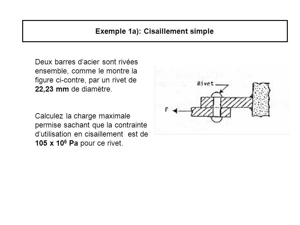 Exemple 1b): Cisaillement double Deux barres dacier sont rivées ensemble, comme le montre la figure ci-contre, par un rivet de 22,23 mm de diamètre.