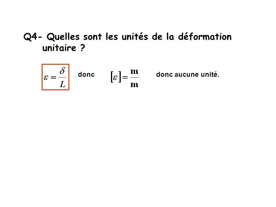 Q4- Quelles sont les unités de la déformation unitaire ? doncdonc aucune unité.