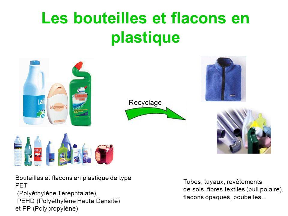 Les bouteilles et flacons en plastique Recyclage Bouteilles et flacons en plastique de type PET (Polyéthylène Téréphtalate), PEHD (Polyéthylène Haute
