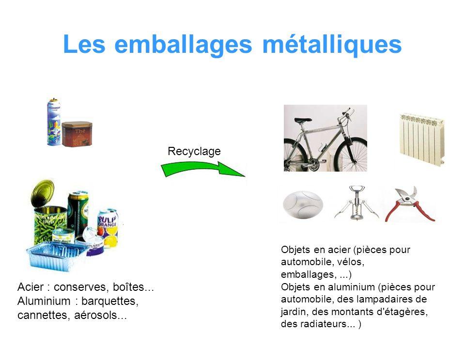 Les emballages métalliques Acier : conserves, boîtes... Aluminium : barquettes, cannettes, aérosols... Recyclage Objets en acier (pièces pour automobi