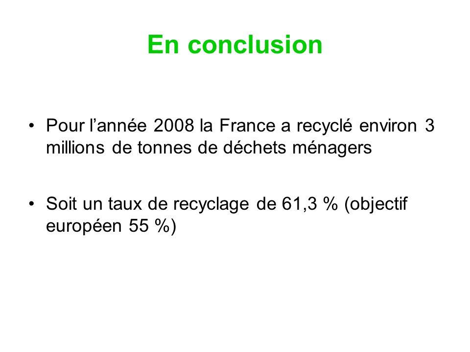 En conclusion Pour lannée 2008 la France a recyclé environ 3 millions de tonnes de déchets ménagers Soit un taux de recyclage de 61,3 % (objectif euro