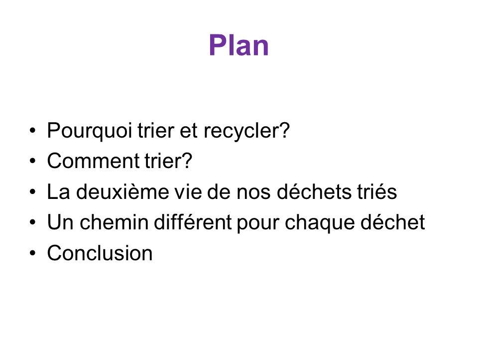 Plan Pourquoi trier et recycler? Comment trier? La deuxième vie de nos déchets triés Un chemin différent pour chaque déchet Conclusion